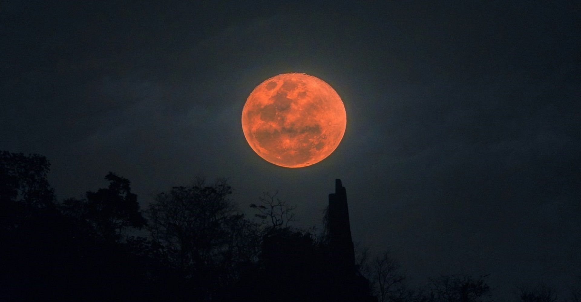 Rare Full Super Blood Wolf Moon on January 20-21, 2019